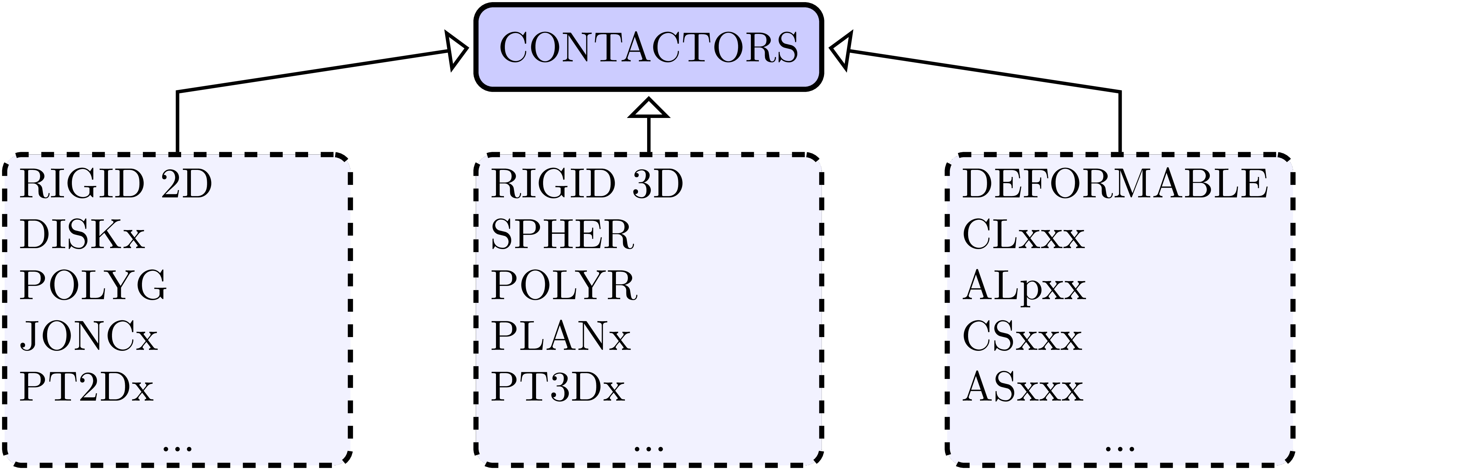 docs/dev/_images/contactors.png